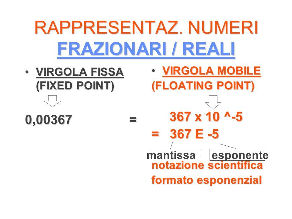 RAPPRESENTAZ. NUMERI FRAZIONARI / REALI VIRGOLA FISSA (FIXED POINT)VIRGOLA FISSA (FIXED POINT) 0,00367 = VIRGOLA MOBILE (FLOATING POINT) 367 x 10 ^-5