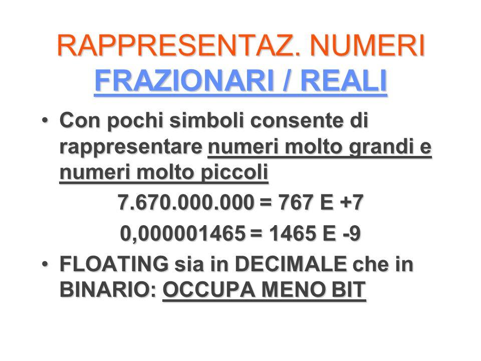 RAPPRESENTAZ. NUMERI FRAZIONARI / REALI Con pochi simboli consente di rappresentare numeri molto grandi e numeri molto piccoliCon pochi simboli consen