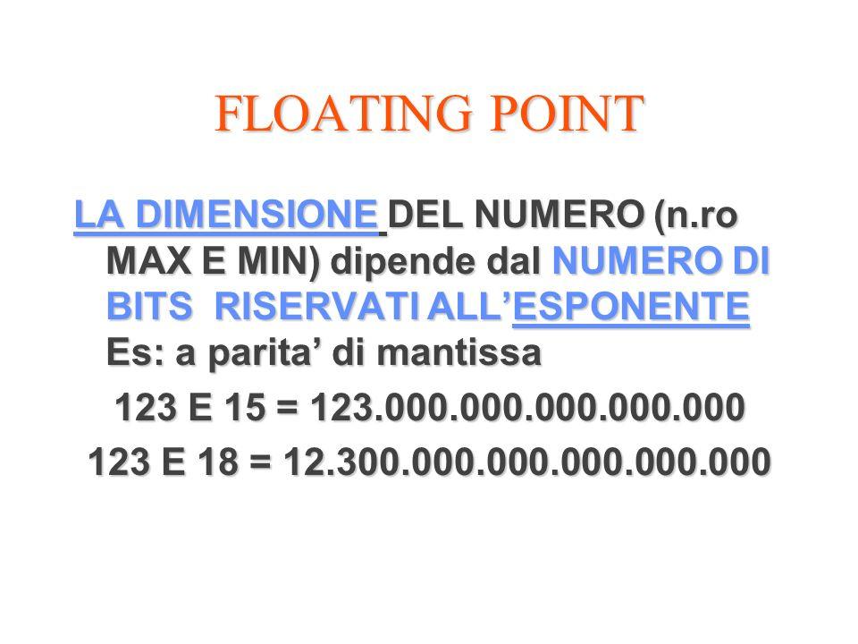 FLOATING POINT LA DIMENSIONE DEL NUMERO (n.ro MAX E MIN) dipende dal NUMERO DI BITS RISERVATI ALLESPONENTE Es: a parita di mantissa 123 E 15 = 123.000