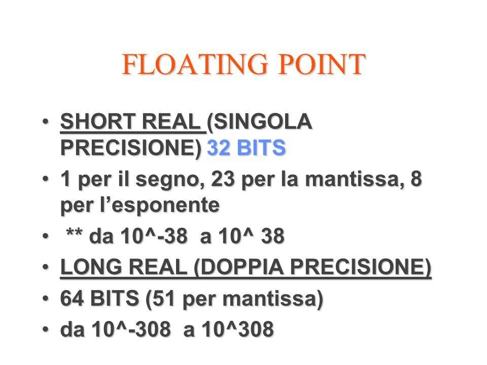 FLOATING POINT SHORT REAL (SINGOLA PRECISIONE) 32 BITSSHORT REAL (SINGOLA PRECISIONE) 32 BITS 1 per il segno, 23 per la mantissa, 8 per lesponente1 pe