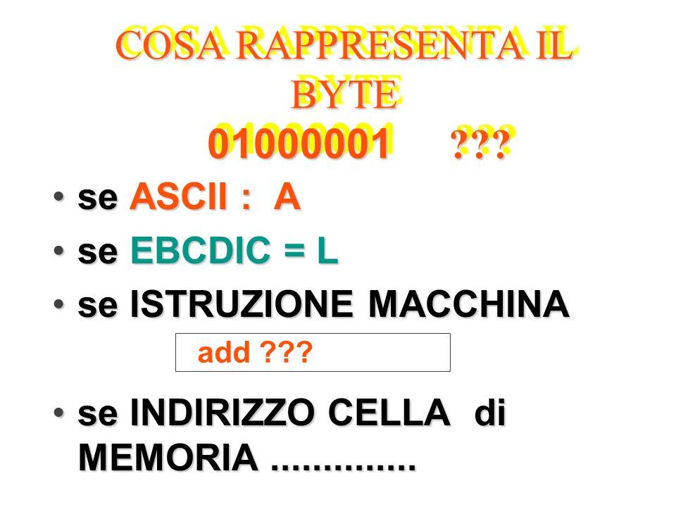 COSA RAPPRESENTA IL BYTE 01000001 ??? se ASCII : Ase ASCII : A se EBCDIC = Lse EBCDIC = L se ISTRUZIONE MACCHINAse ISTRUZIONE MACCHINA se INDIRIZZO CE