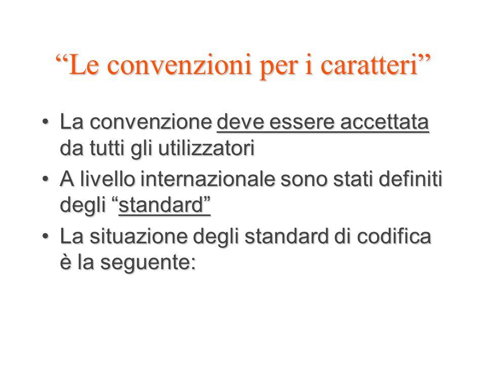 Le convenzioni per i caratteri La convenzione deve essere accettata da tutti gli utilizzatoriLa convenzione deve essere accettata da tutti gli utilizz