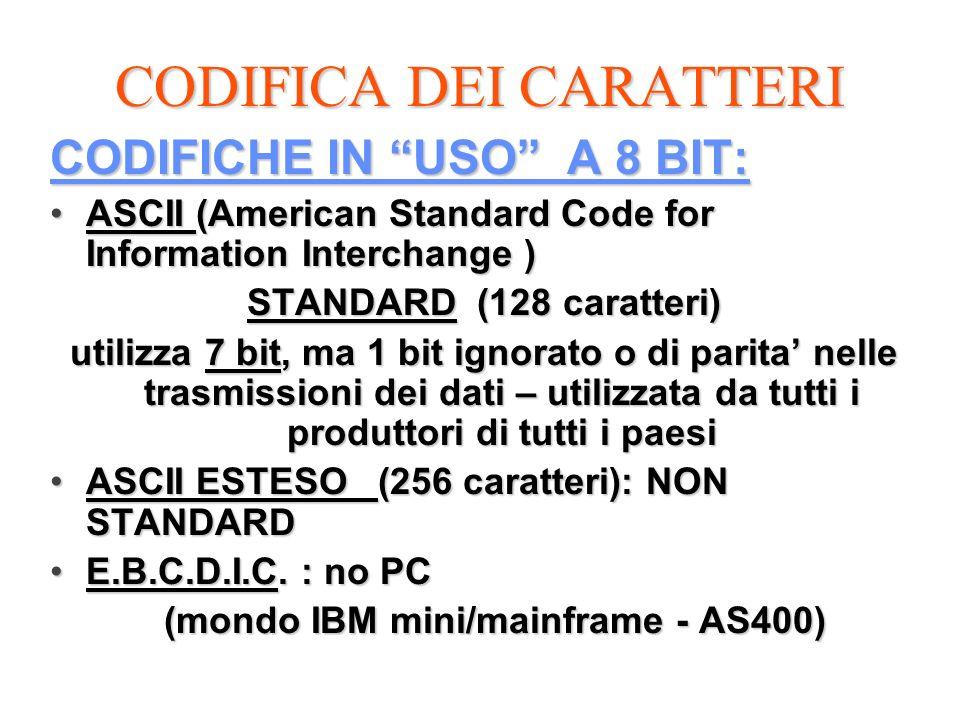CODIFICA DEI CARATTERI CODIFICHE IN USO A 8 BIT: ASCII (American Standard Code for Information Interchange )ASCII (American Standard Code for Informat