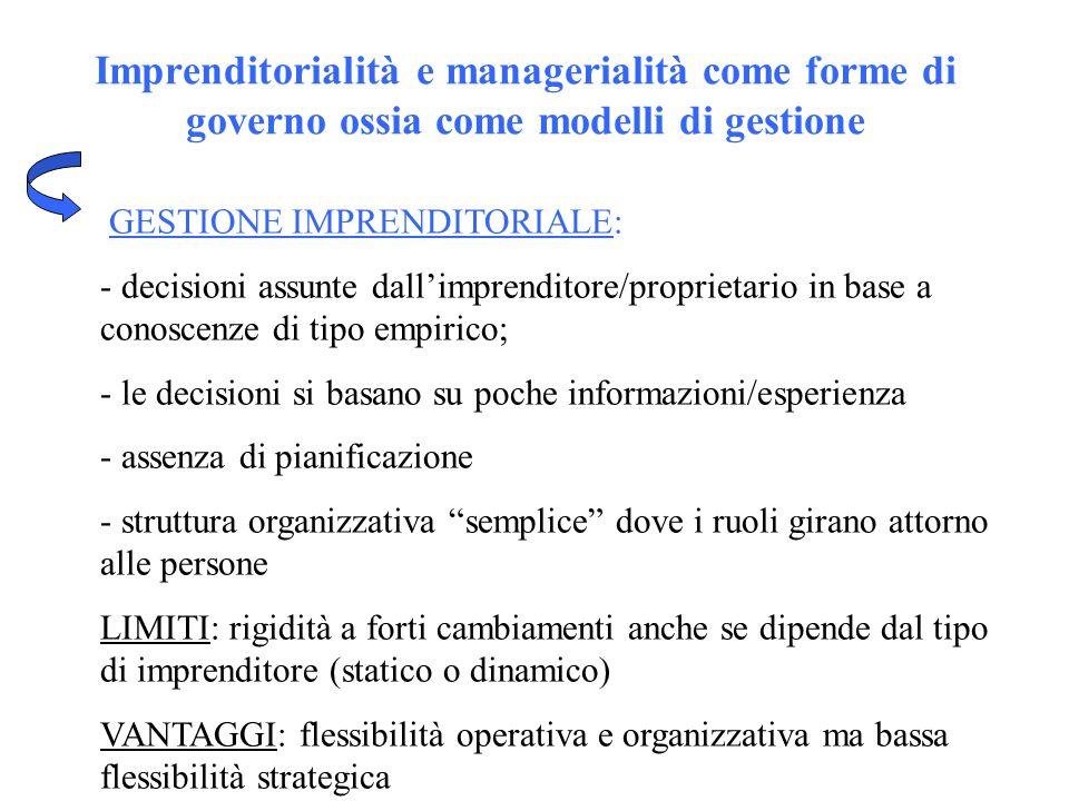 Imprenditorialità e managerialità come forme di governo ossia come modelli di gestione GESTIONE IMPRENDITORIALE: - decisioni assunte dallimprenditore/proprietario in base a conoscenze di tipo empirico; - le decisioni si basano su poche informazioni/esperienza - assenza di pianificazione - struttura organizzativa semplice dove i ruoli girano attorno alle persone LIMITI: rigidità a forti cambiamenti anche se dipende dal tipo di imprenditore (statico o dinamico) VANTAGGI: flessibilità operativa e organizzativa ma bassa flessibilità strategica