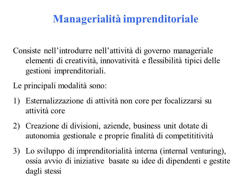 Managerialità imprenditoriale Consiste nellintrodurre nellattività di governo manageriale elementi di creatività, innovatività e flessibilità tipici delle gestioni imprenditoriali.