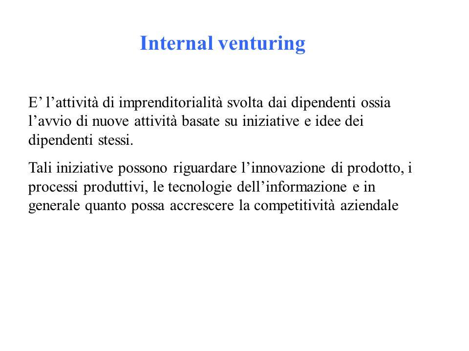 Internal venturing E lattività di imprenditorialità svolta dai dipendenti ossia lavvio di nuove attività basate su iniziative e idee dei dipendenti stessi.