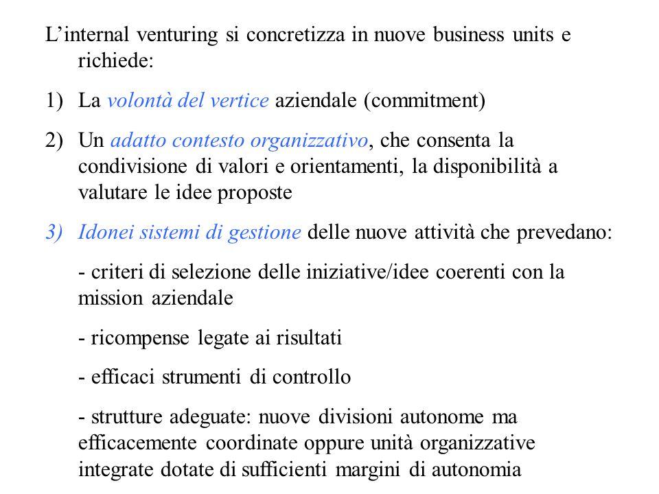Linternal venturing si concretizza in nuove business units e richiede: 1)La volontà del vertice aziendale (commitment) 2)Un adatto contesto organizzativo, che consenta la condivisione di valori e orientamenti, la disponibilità a valutare le idee proposte 3)Idonei sistemi di gestione delle nuove attività che prevedano: - criteri di selezione delle iniziative/idee coerenti con la mission aziendale - ricompense legate ai risultati - efficaci strumenti di controllo - strutture adeguate: nuove divisioni autonome ma efficacemente coordinate oppure unità organizzative integrate dotate di sufficienti margini di autonomia