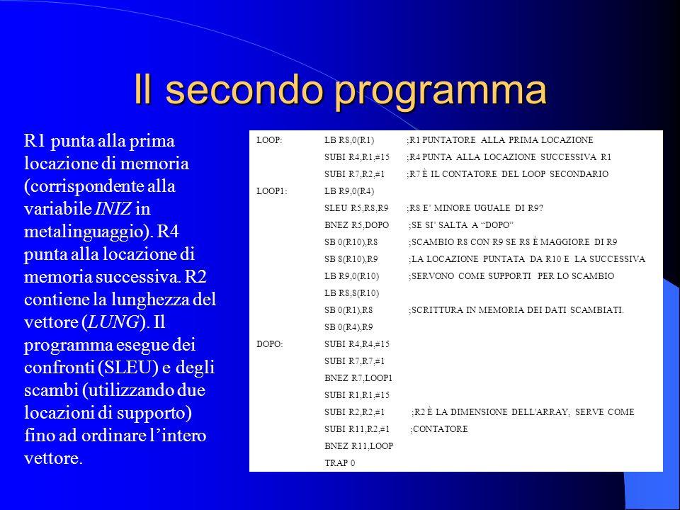Il secondo programma LOOP:LB R8,0(R1) ;R1 PUNTATORE ALLA PRIMA LOCAZIONE SUBI R4,R1,#15 ;R4 PUNTA ALLA LOCAZIONE SUCCESSIVA R1 SUBI R7,R2,#1 ;R7 È IL CONTATORE DEL LOOP SECONDARIO LOOP1:LB R9,0(R4) SLEU R5,R8,R9 ;R8 E MINORE UGUALE DI R9.