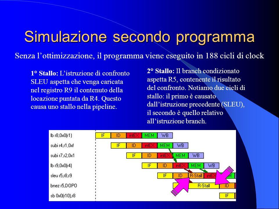Simulazione secondo programma 1° Stallo: Listruzione di confronto SLEU aspetta che venga caricata nel registro R9 il contenuto della locazione puntata da R4.