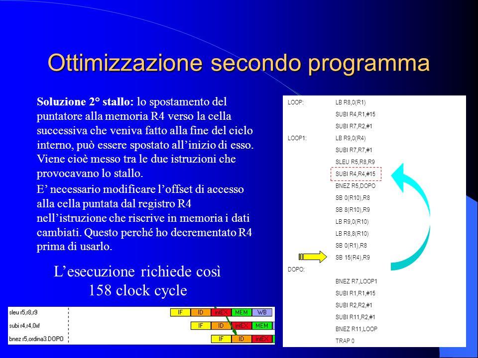 Ottimizzazione secondo programma LOOP:LB R8,0(R1) SUBI R4,R1,#15 SUBI R7,R2,#1 LOOP1:LB R9,0(R4) SUBI R7,R7,#1 SLEU R5,R8,R9 BNEZ R5,DOPO SB 0(R10),R8 SB 8(R10),R9 LB R9,0(R10) LB R8,8(R10) SB 0(R1),R8 SB 15(R4),R9 DOPO: BNEZ R7,LOOP1 SUBI R1,R1,#15 SUBI R2,R2,#1 SUBI R11,R2,#1 BNEZ R11,LOOP TRAP 0 SUBI R4,R4,#15 Soluzione 2° stallo: lo spostamento del puntatore alla memoria R4 verso la cella successiva che veniva fatto alla fine del ciclo interno, può essere spostato allinizio di esso.