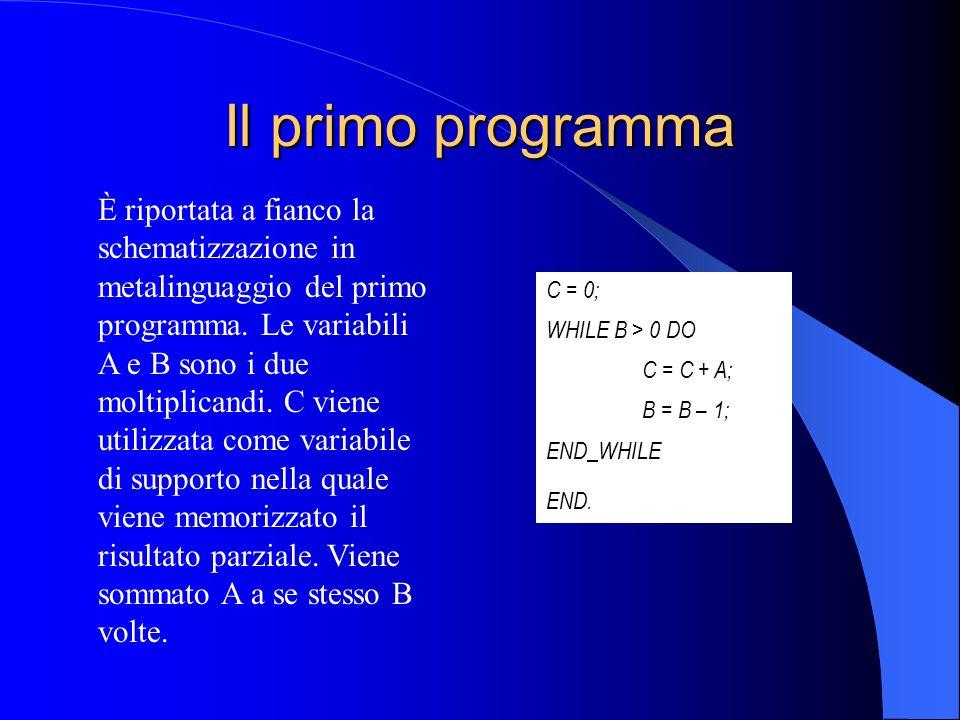 Il primo programma È riportata a fianco la schematizzazione in metalinguaggio del primo programma.