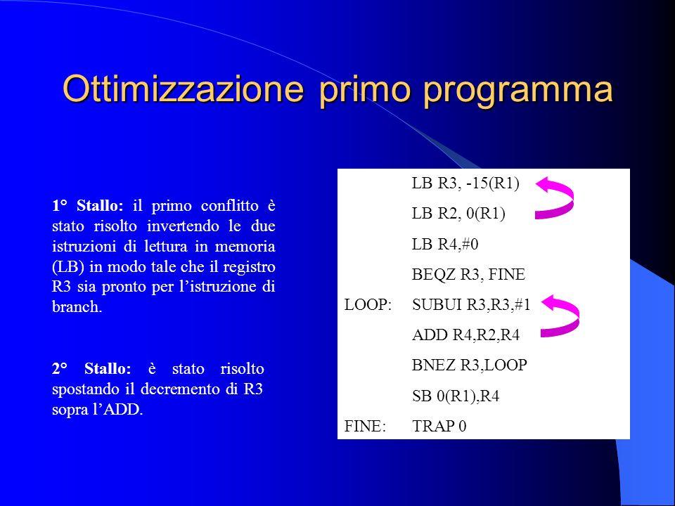 Ottimizzazione primo programma 1° Stallo: il primo conflitto è stato risolto invertendo le due istruzioni di lettura in memoria (LB) in modo tale che il registro R3 sia pronto per listruzione di branch.