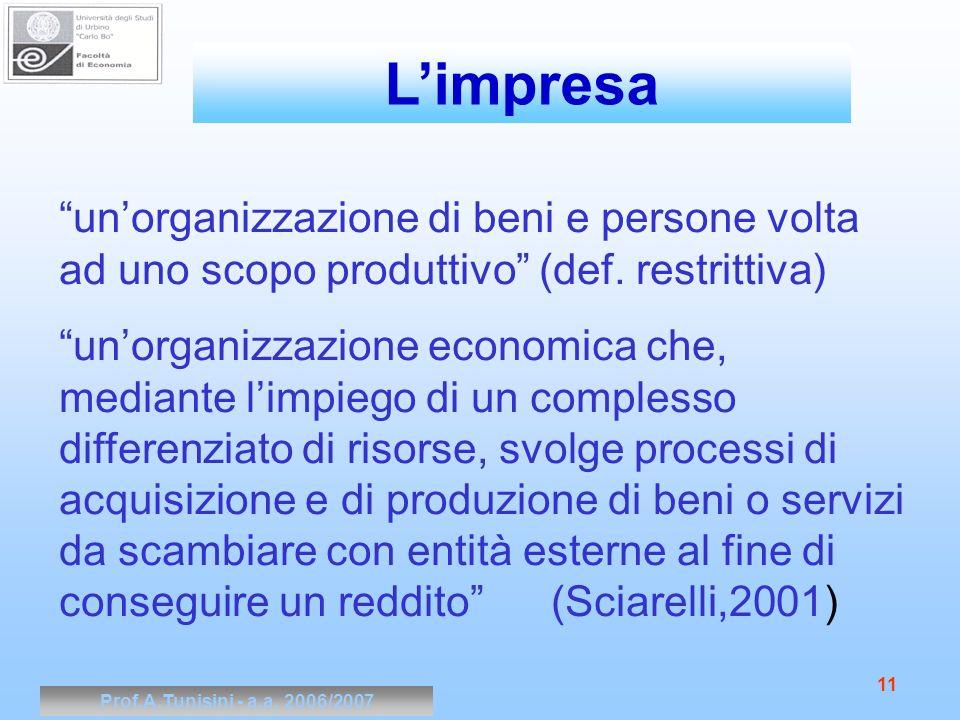 Prof.A.Tunisini - a.a. 2006/2007 11 unorganizzazione di beni e persone volta ad uno scopo produttivo (def. restrittiva) unorganizzazione economica che