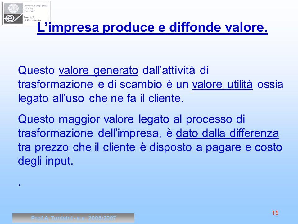 Prof.A.Tunisini - a.a. 2006/2007 15 Limpresa produce e diffonde valore. Questo valore generato dallattività di trasformazione e di scambio è un valore