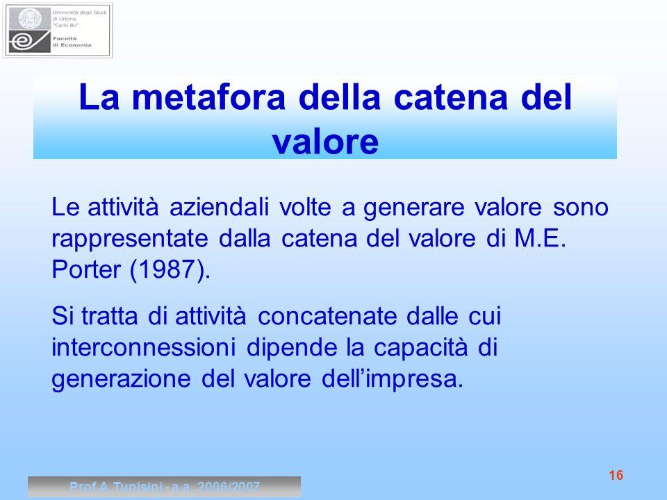 Prof.A.Tunisini - a.a. 2006/2007 16 La metafora della catena del valore Le attività aziendali volte a generare valore sono rappresentate dalla catena