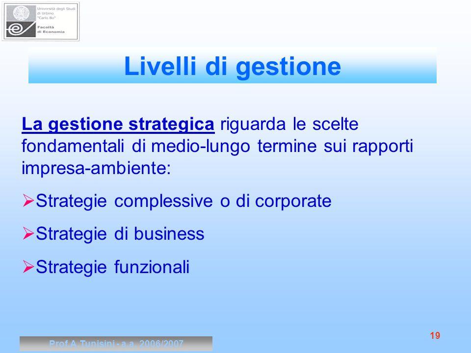 Prof.A.Tunisini - a.a. 2006/2007 19 Livelli di gestione La gestione strategica riguarda le scelte fondamentali di medio-lungo termine sui rapporti imp