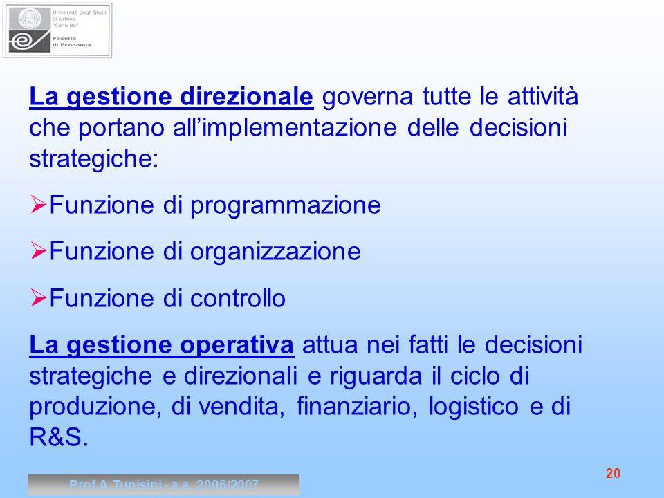 Prof.A.Tunisini - a.a. 2006/2007 20 La gestione direzionale governa tutte le attività che portano allimplementazione delle decisioni strategiche: Funz