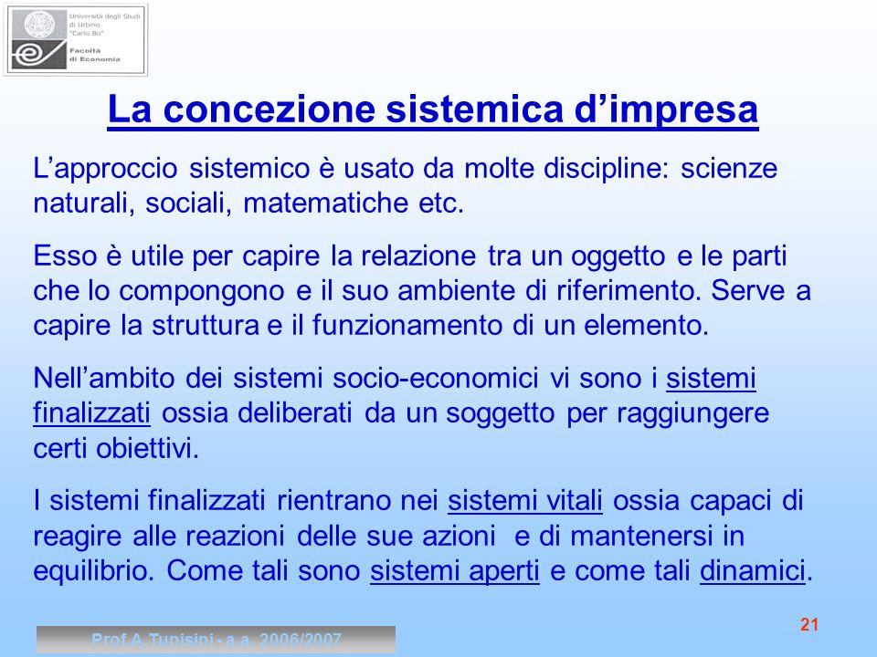 Prof.A.Tunisini - a.a. 2006/2007 21 La concezione sistemica dimpresa Lapproccio sistemico è usato da molte discipline: scienze naturali, sociali, mate