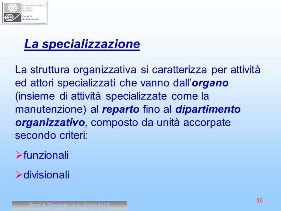 Prof.A.Tunisini - a.a. 2006/2007 30 La specializzazione La struttura organizzativa si caratterizza per attività ed attori specializzati che vanno dall