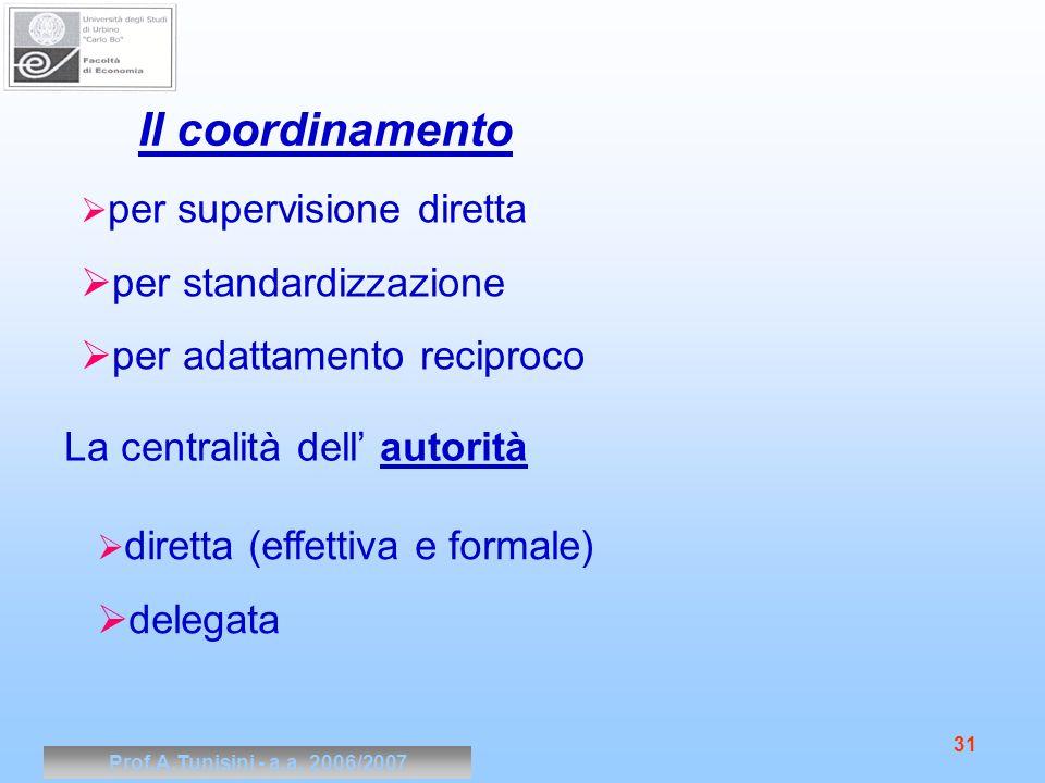Prof.A.Tunisini - a.a. 2006/2007 31 Il coordinamento per supervisione diretta per standardizzazione per adattamento reciproco La centralità dell autor
