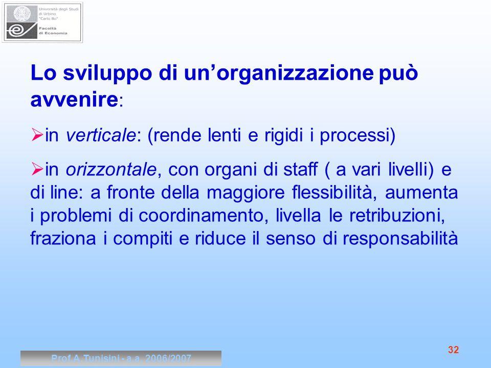 Prof.A.Tunisini - a.a. 2006/2007 32 Lo sviluppo di unorganizzazione può avvenire : in verticale: (rende lenti e rigidi i processi) in orizzontale, con