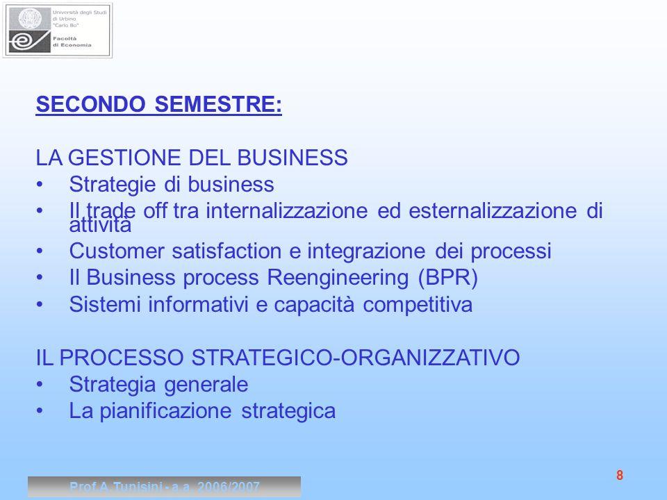 Prof.A.Tunisini - a.a. 2006/2007 8 SECONDO SEMESTRE: LA GESTIONE DEL BUSINESS Strategie di business Il trade off tra internalizzazione ed esternalizza