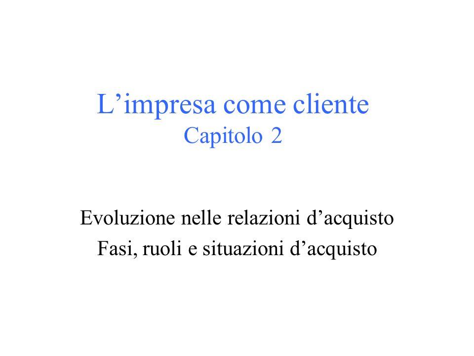 Limpresa come cliente Capitolo 2 Evoluzione nelle relazioni dacquisto Fasi, ruoli e situazioni dacquisto
