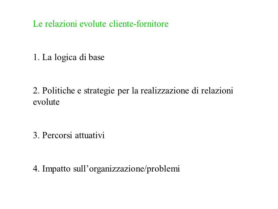 Le relazioni evolute cliente-fornitore 1. La logica di base 2.