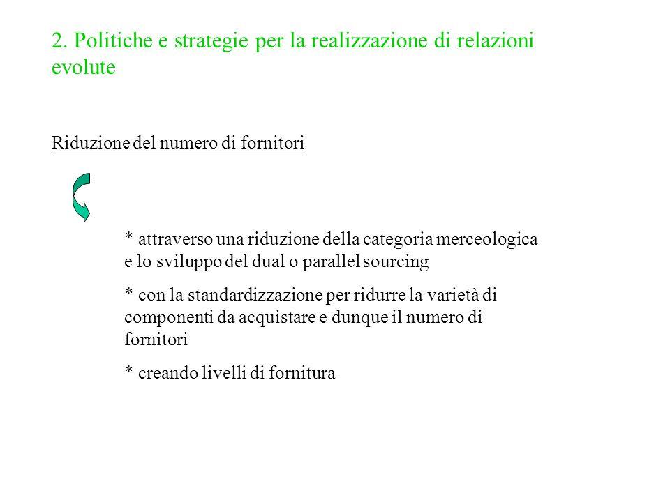 2. Politiche e strategie per la realizzazione di relazioni evolute Riduzione del numero di fornitori * attraverso una riduzione della categoria merceo
