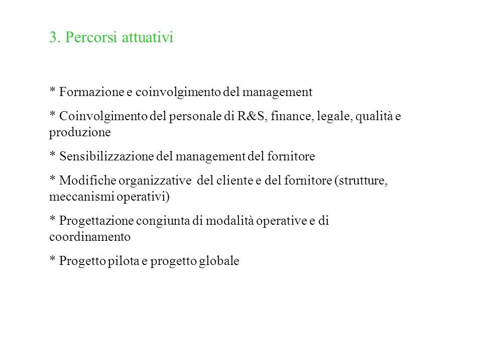 3. Percorsi attuativi * Formazione e coinvolgimento del management * Coinvolgimento del personale di R&S, finance, legale, qualità e produzione * Sens