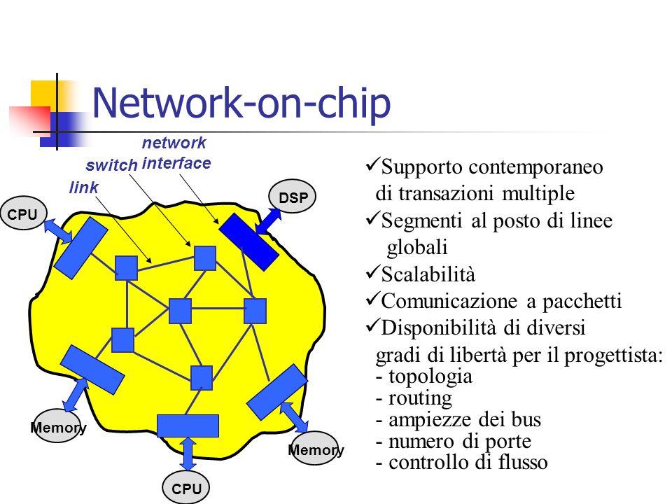 Network-on-chip Supporto contemporaneo di transazioni multiple Segmenti al posto di linee globali Scalabilità Comunicazione a pacchetti Disponibilità di diversi gradi di libertà per il progettista: - topologia - routing - ampiezze dei bus - numero di porte - controllo di flusso CPU Memory DSP Memory link switch network interface CPU