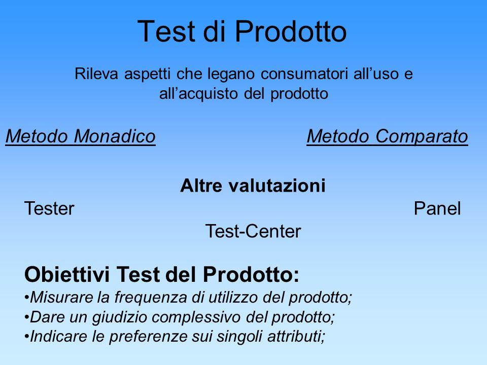 Test di Prodotto Rileva aspetti che legano consumatori alluso e allacquisto del prodotto Metodo Monadico Metodo Comparato Altre valutazioni Tester Pan