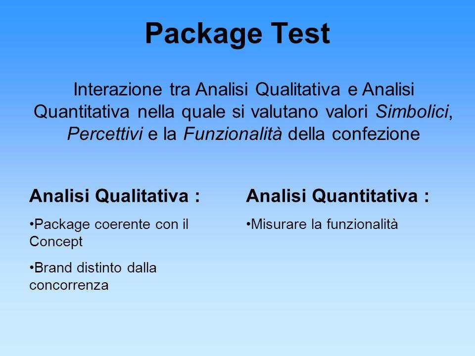 Package Test Interazione tra Analisi Qualitativa e Analisi Quantitativa nella quale si valutano valori Simbolici, Percettivi e la Funzionalità della c