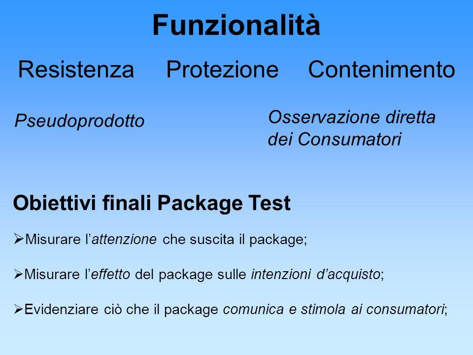 Funzionalità Resistenza Protezione Contenimento Pseudoprodotto Obiettivi finali Package Test Misurare lattenzione che suscita il package; Misurare lef