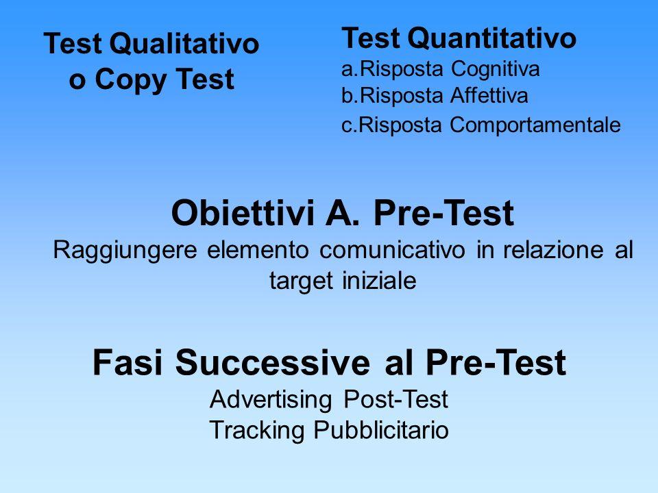 Test Qualitativo o Copy Test Test Quantitativo a.Risposta Cognitiva b.Risposta Affettiva c.Risposta Comportamentale Fasi Successive al Pre-Test Advert