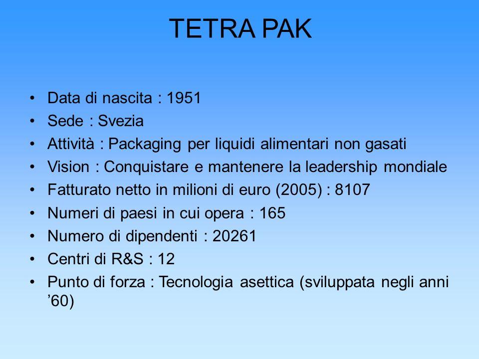TETRA PAK Data di nascita : 1951 Sede : Svezia Attività : Packaging per liquidi alimentari non gasati Vision : Conquistare e mantenere la leadership m