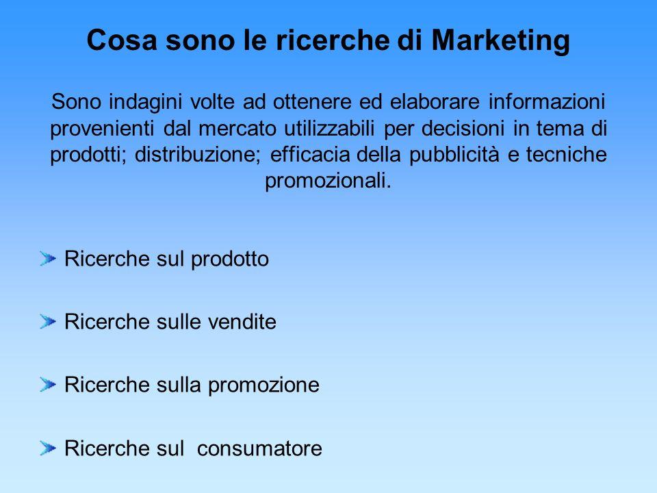Cosa sono le ricerche di Marketing Sono indagini volte ad ottenere ed elaborare informazioni provenienti dal mercato utilizzabili per decisioni in tem