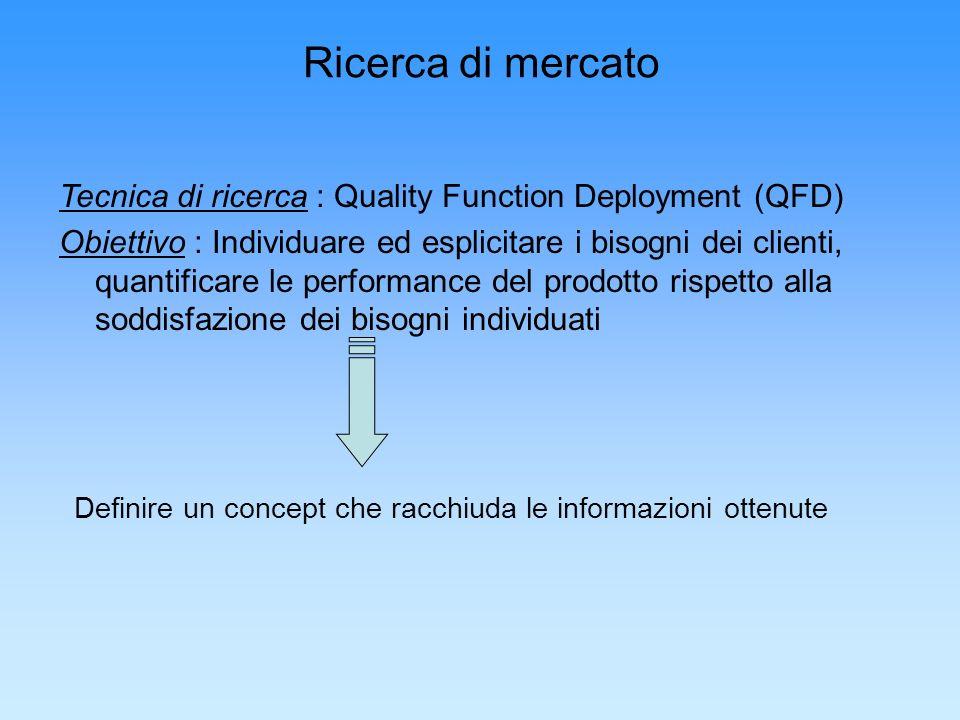 Ricerca di mercato Tecnica di ricerca : Quality Function Deployment (QFD) Obiettivo : Individuare ed esplicitare i bisogni dei clienti, quantificare l