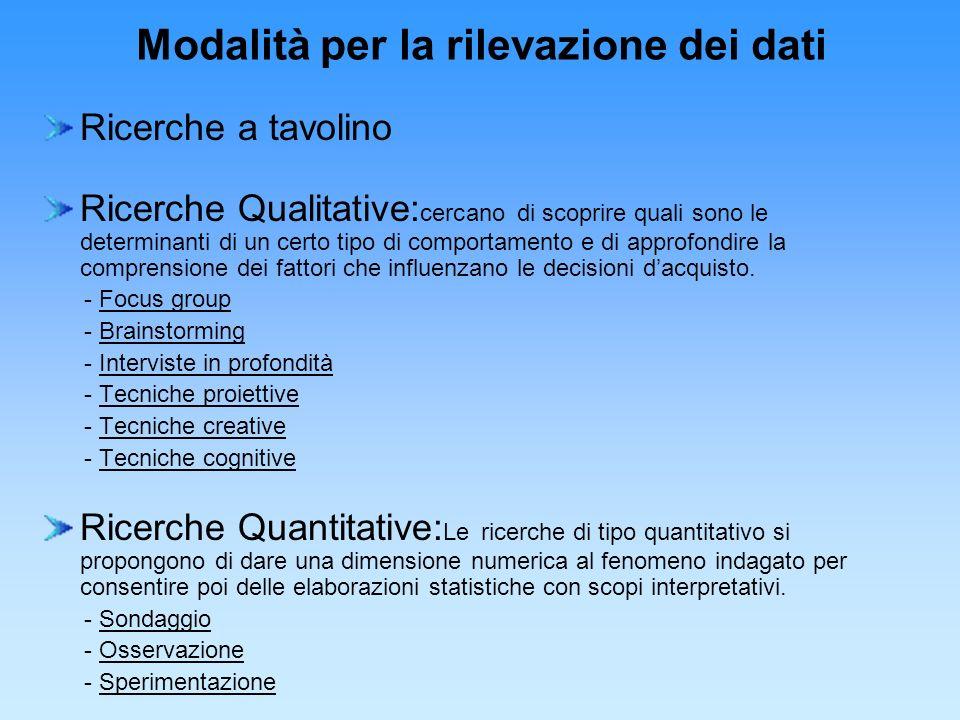Modalità per la rilevazione dei dati Ricerche a tavolino Ricerche Qualitative: cercano di scoprire quali sono le determinanti di un certo tipo di comp