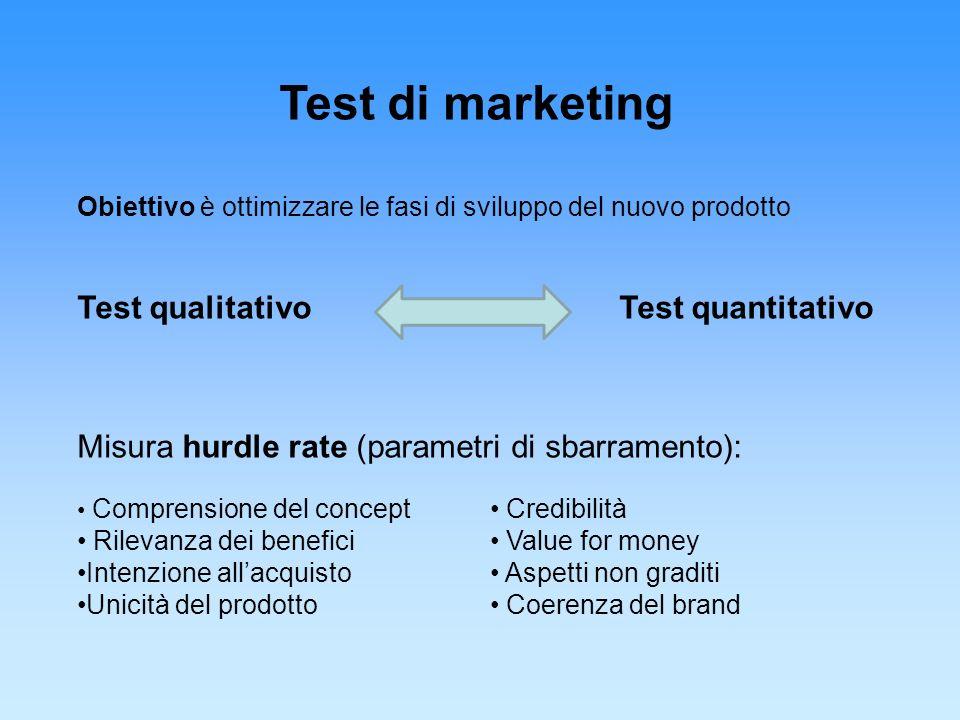 Misura hurdle rate (parametri di sbarramento): Comprensione del concept Rilevanza dei benefici Intenzione allacquisto Unicità del prodotto Credibilità