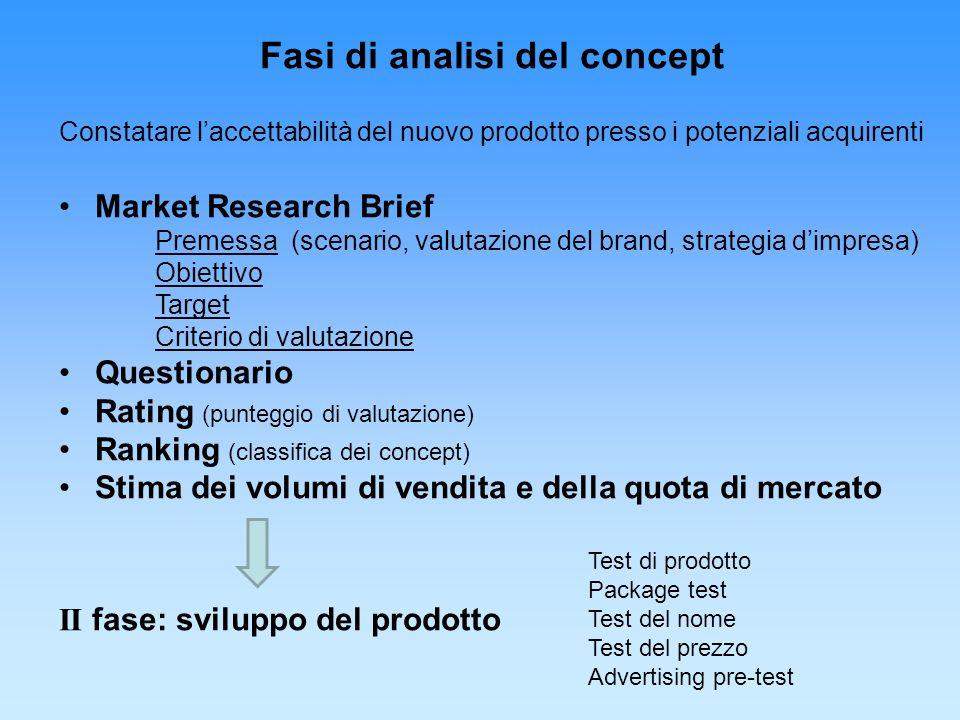 Fasi di analisi del concept Constatare laccettabilità del nuovo prodotto presso i potenziali acquirenti Market Research Brief Premessa (scenario, valu