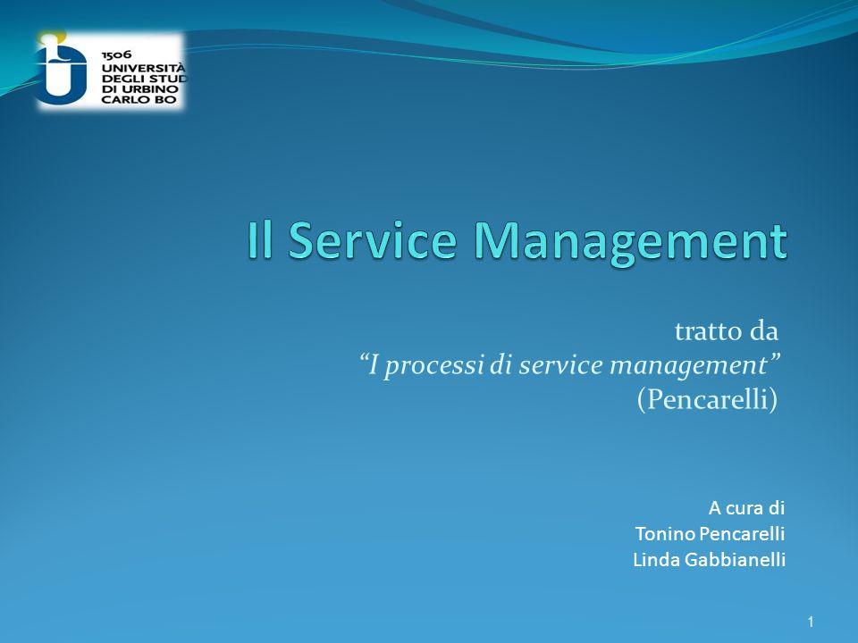 tratto da I processi di service management (Pencarelli) 1 A cura di Tonino Pencarelli Linda Gabbianelli