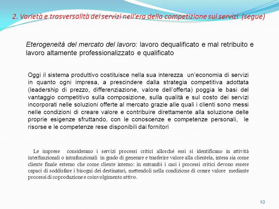 10 2. Varietà e trasversalità dei servizi nellera della competizione sui servizi (segue) Eterogeneità del mercato del lavoro: lavoro dequalificato e m