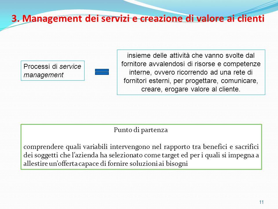 11 3. Management dei servizi e creazione di valore ai clienti Processi di service management insieme delle attività che vanno svolte dal fornitore avv