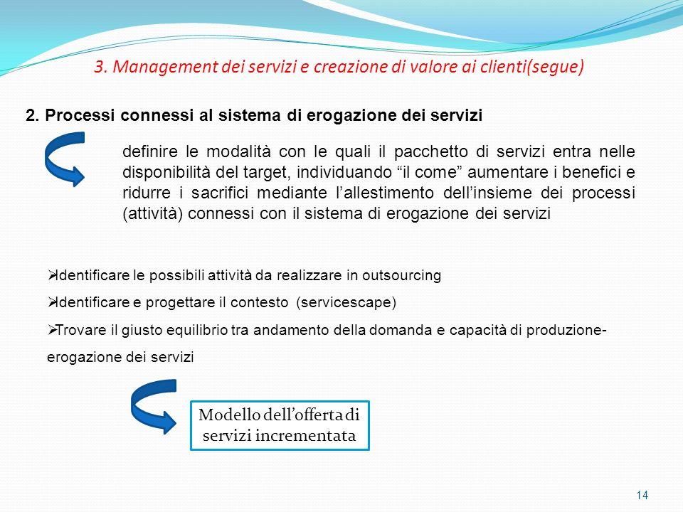 14 3. Management dei servizi e creazione di valore ai clienti(segue) 2. Processi connessi al sistema di erogazione dei servizi definire le modalità co