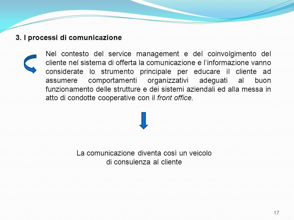 17 3. I processi di comunicazione Nel contesto del service management e del coinvolgimento del cliente nel sistema di offerta la comunicazione e linfo