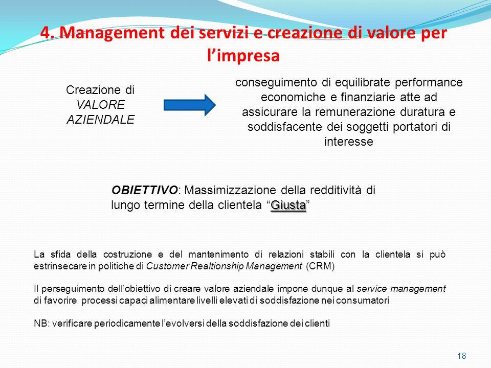 18 4. Management dei servizi e creazione di valore per limpresa Creazione di VALORE AZIENDALE conseguimento di equilibrate performance economiche e fi