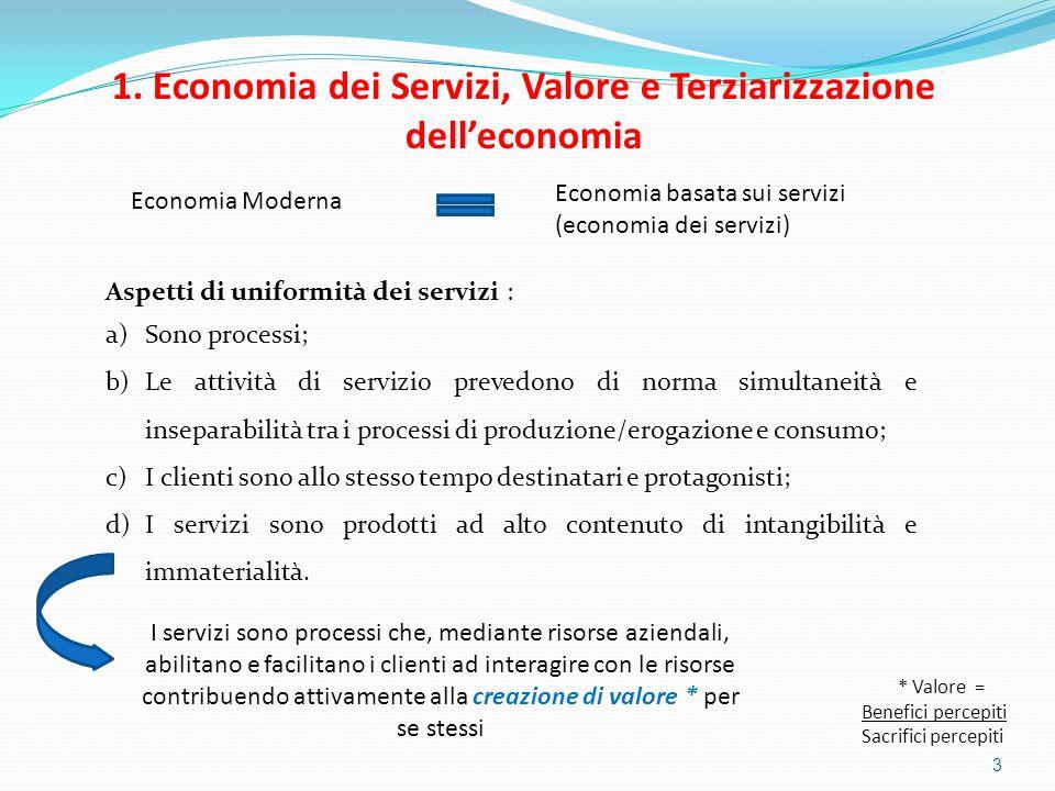 1. Economia dei Servizi, Valore e Terziarizzazione delleconomia Economia Moderna Economia basata sui servizi (economia dei servizi) Aspetti di uniform