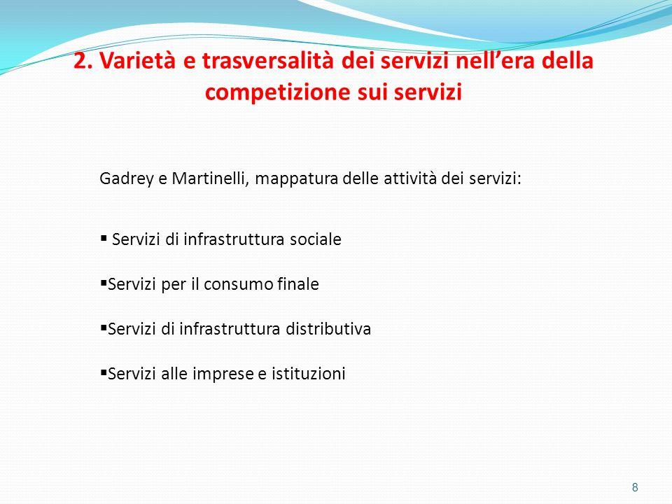 8 2. Varietà e trasversalità dei servizi nellera della competizione sui servizi Gadrey e Martinelli, mappatura delle attività dei servizi: Servizi di