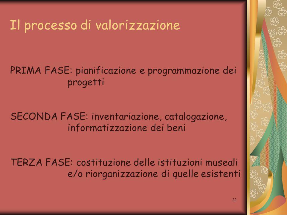 22 Il processo di valorizzazione PRIMA FASE: pianificazione e programmazione dei progetti SECONDA FASE: inventariazione, catalogazione, informatizzazi
